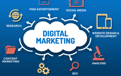 Perks and importance of Digital Marketing for small business