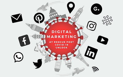 Hospitality Digital Marketing Trends: Revival of the Industry post COVID-19 Unlock